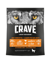 CRAVE bezzrnné granule pre psy s morčacím a kuracím mäsom 5 x 1 kg