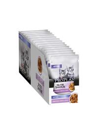 PURINA PRO PLAN Morčacie mäso v omáčke pre mačiatka 26 x 85 g