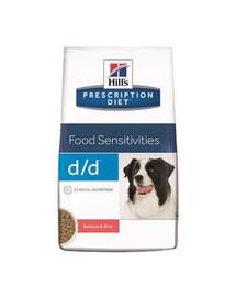 HILL'S Prescription Diet Canine d/d Salmon & Rice 2 kg