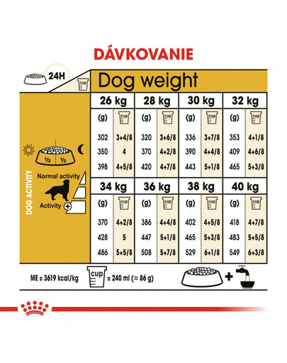 ROYAL CANIN Golden Retriever Adult 3kg granule pre dospelého zlatého retrievera
