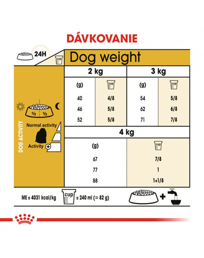 ROYAL CANIN Maltese Adult 0.5 kg granule pre maltézskeho psíka