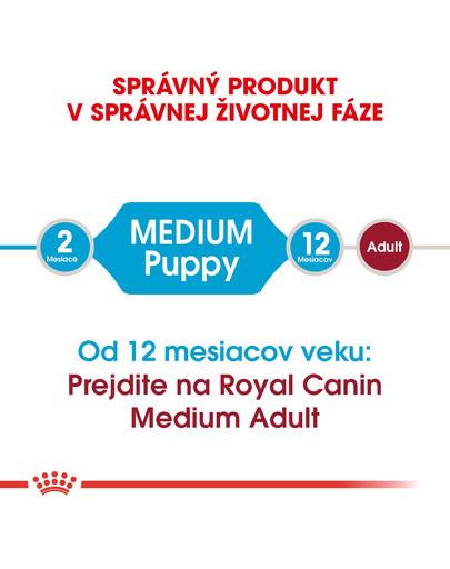 ROYAL CANIN Medium Puppy 4kg granule pre stredné šteňatá