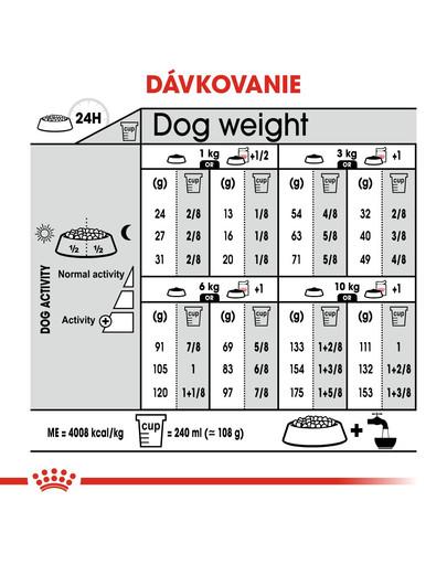 ROYAL CANIN Mini Dermacomfort 800g granule pre malé psy s problémami s kožou a srsťou
