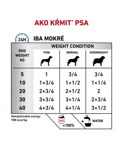 ROYAL CANIN Dog Hypoallergenic Konzerva 400 g