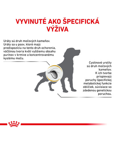 ROYAL CANIN Dog urinary u / c low Purine 14 kg